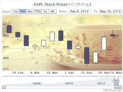 mori_stock